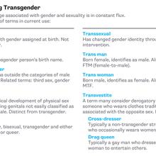 Transgender Rights - QuickTake