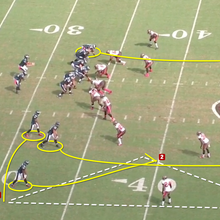 Chip Kelly offense 101: Passing game, part 4