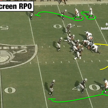Chip Kelly offense 101: Packaged plays and constraining the defense