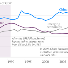 Zombies once destroyed Japan's economy-now they're infecting China's