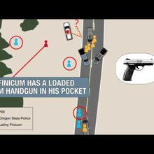 Chaotic scene of LaVoy Finicum shooting, explained (graphic animation)