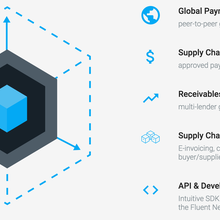 Fluent Closes $1.65m Round for Blockchain Platform and Unveils Bank Partner   Finance Magnates