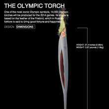 2014 Winter Olympics: 3D Medal and torch viewer