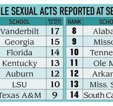 Crime reports show sexual-offense increase