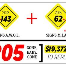 Signs & Portents - Milwaukee Magazine