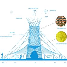 Warka Water: A Simple, Elegant Solution to Ease Africa's Water Crisis