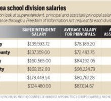 Lynchburg-area teacher salaries show $7,000 swing at entry level