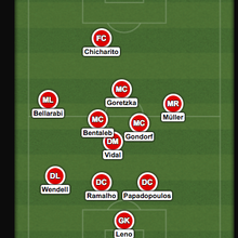 MD 20 Team of the Week - the old guard is back! (six degrees of Leverkusen!)