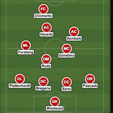 21 Bundesliga Talking Points Part 2 Plus the Team of the Week