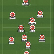 The All-Bundesliga Teams - Third Team All - Bundesliga - Outfield Players