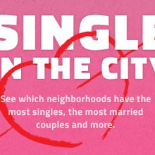 Which Neighborhood Has the Most Singles? The Most Married? - DNAinfo.com Chicago