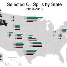 Spills up 17 percent in U.S. in 2013