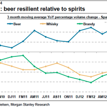 Spaniards cope with crisis by drinking more beer