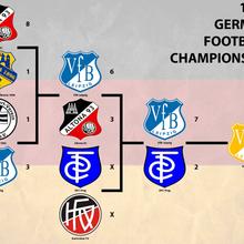 1903: German Fußball's First Tournament