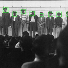 Facial Recognition Technology Is Both Biased and Understudied