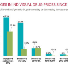 Maker of Costly Drug Spent Heavily on Hospitality for Doctors
