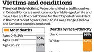 Pedestrian deaths Central Florida | Metro Orlando leads nation - OrlandoSentinel.com