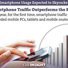 Smartphone Usage Expected to Skyrocket