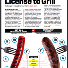 License to Grill — Muscle & Fitness
