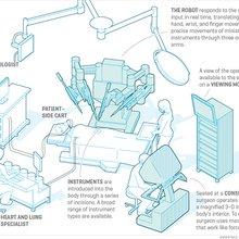 Meet your next surgeon: Dr. Robot