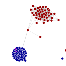 What does the Senate have in common with single-celled organisms? This diagram.