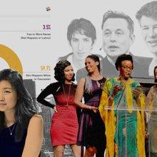 Hidden figures: How Silicon Valley keeps diversity data secret