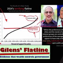 Proof! Elites Control Democracy