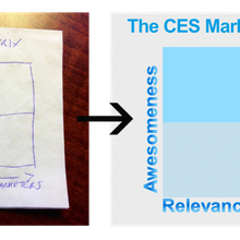 How to Use the CES Marketer Matrix - 360i Blog
