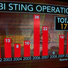 FBI sting operations: Fair or entrapment?