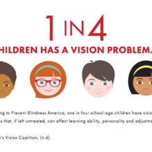 How Healthy are Your Child's Eyes?