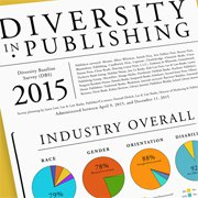 Book Publishing-from Executives to Reviewers-Is White and Female, Survey Finds