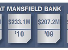 Mansfield Bank Sees Success Outside 'Burbs