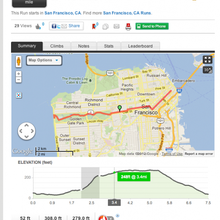The Dangers of Scale: Visualizing the Hills of Bay to Breakers