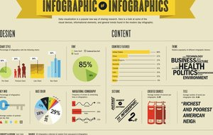 The ultimate guide to pitching infographics to journalists & bloggers