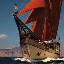 Komodo Island: set sail for dragons