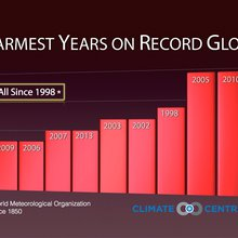 2013 Is 6th Warmest Year; Climate Change Contributes