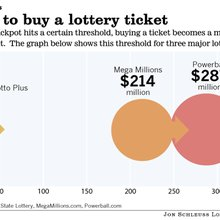 Powerball jackpot at $400 million: A mathematical reason to buy ticket