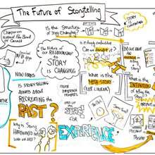The Future of Storytelling 2013 conference: where the analog and digital roam, in service of stor...