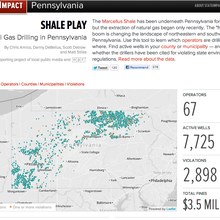 Shale Play: Natural Gas Fracking in Pennsylvania
