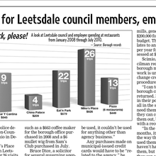 Some Leetsdale council members, employees rack up thousands on taxpayers' tab