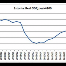 Estonian Rhapsody: Did Krugman cherry-pick data?