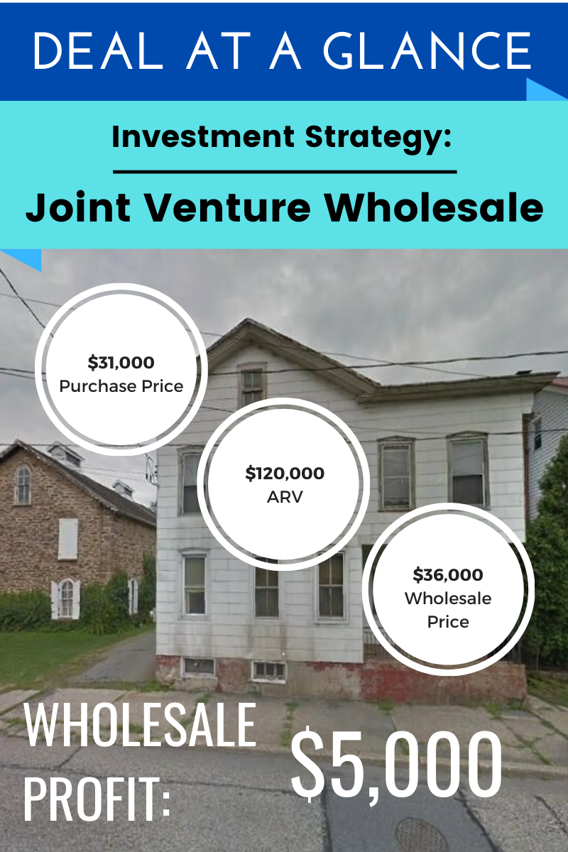 """An image of a white duplex with text that reads """"Deal at a Glance, Investment Strategy: Joint Venture Wholesale."""" The image also details the deal breakdown. The property was bought for $31,000. $36,000 was the wholesale price. The after-repair value is $120,000. The profit potential is $5,000."""