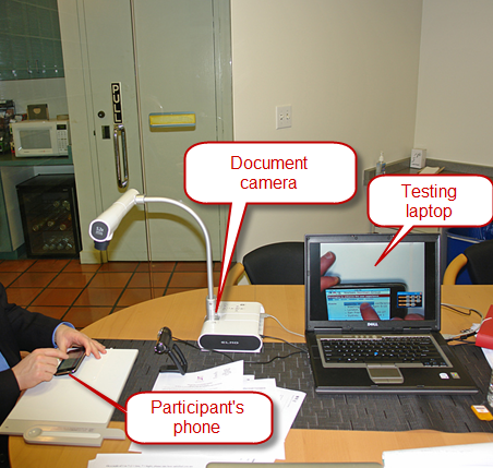 Usability Testing for Mobile