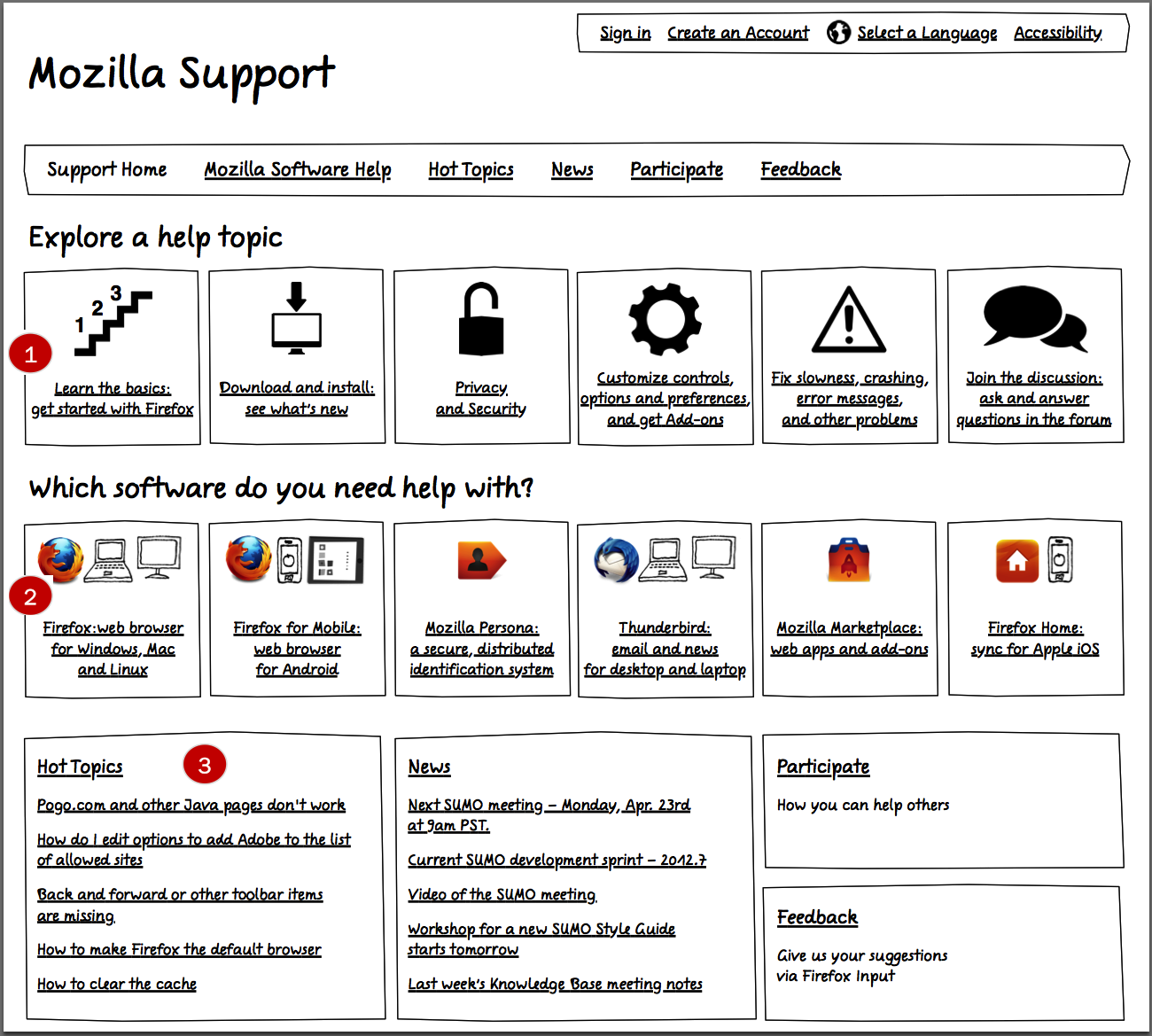test paper prototypes to save time and money the mozilla case study mozilla support home first version