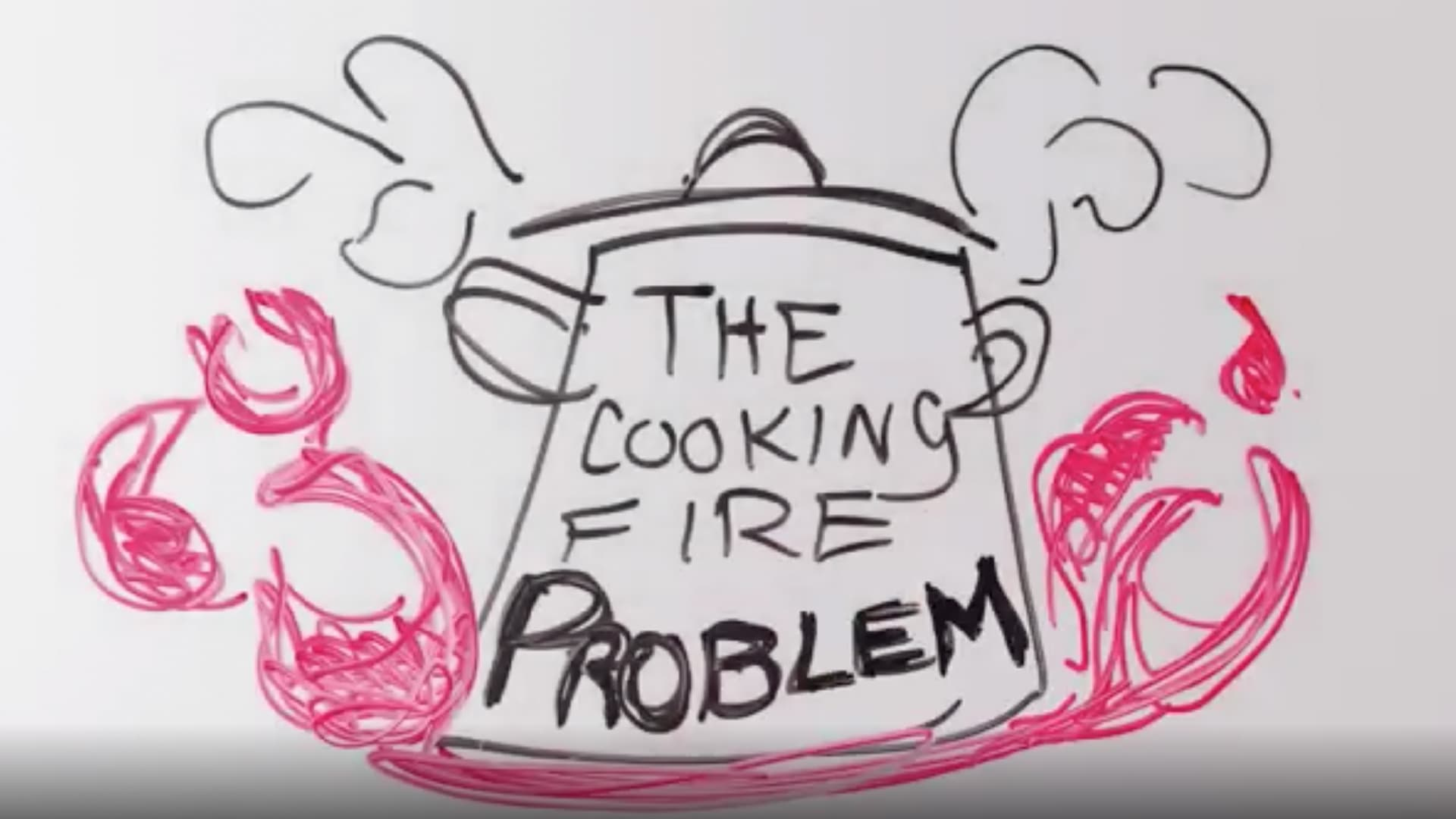 The Cooking Fire Problem