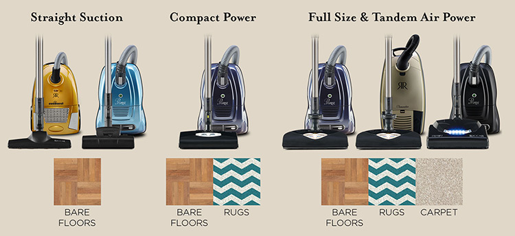 Canister Vacuums Banner Image