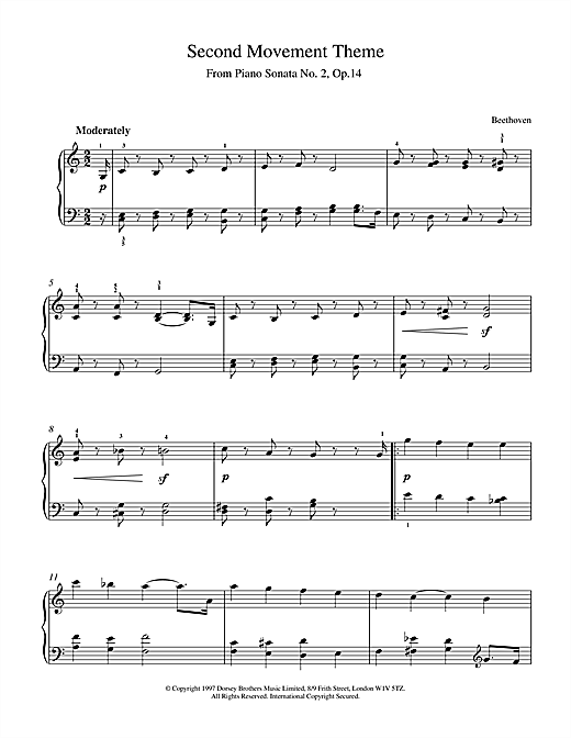 Slow Movement Piano Sonata Op.2 No.14 Sheet Music