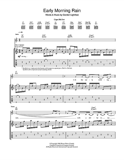 Tablature guitare Early Morning Rain de Eva Cassidy - Tablature Guitare