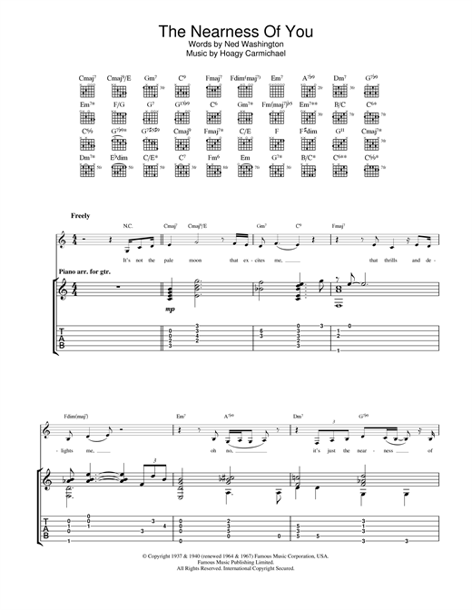 Tablature guitare The Nearness Of You de Norah Jones - Tablature Guitare