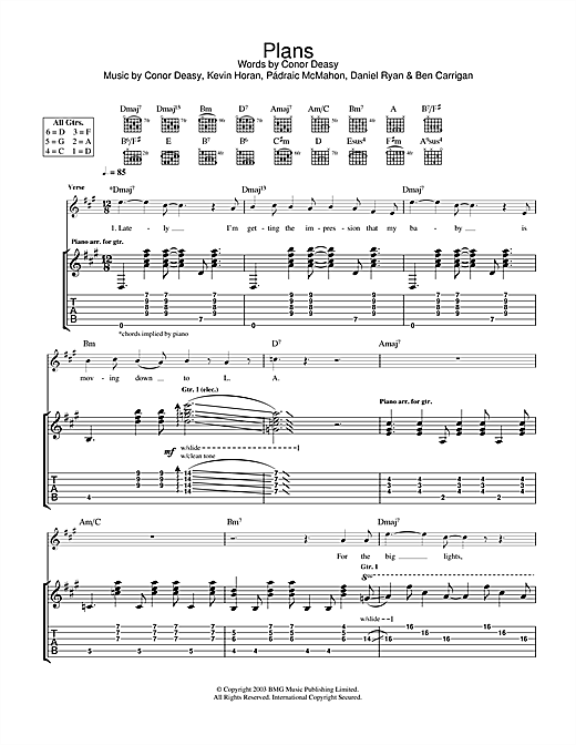 Tablature guitare Plans de The Thrills - Tablature Guitare